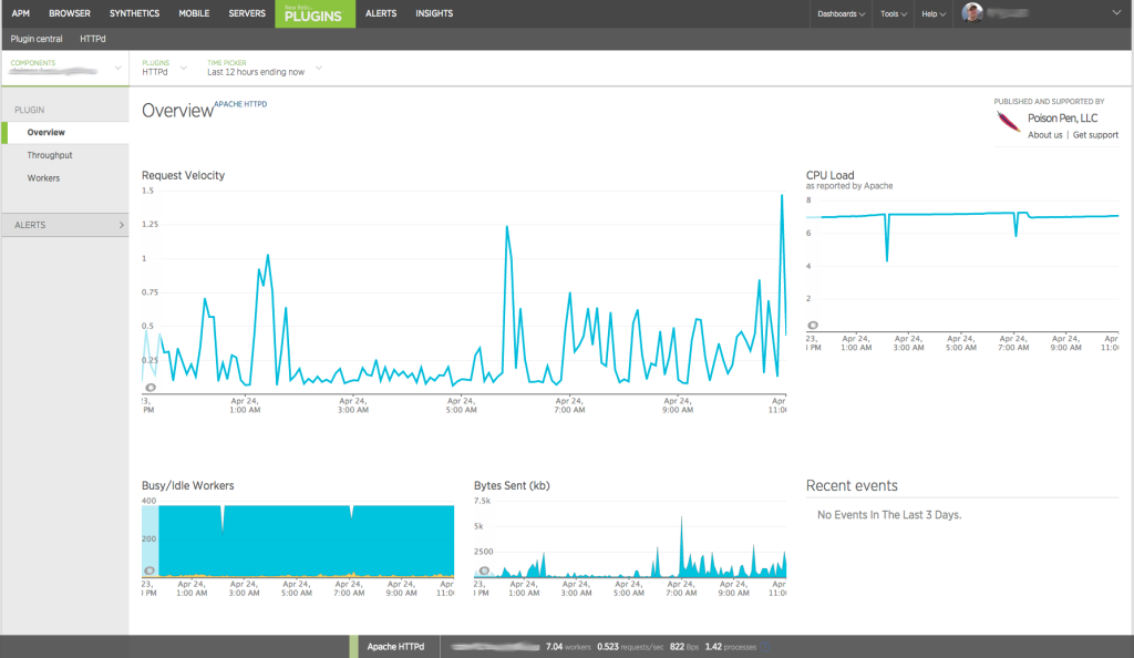 Monitoring Apache HTTPd with New Relic