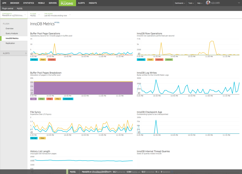 Monitoring MariaDB / MySQL with New Relic