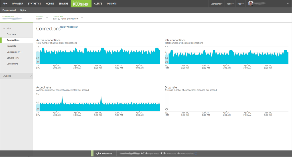 Monitoring Nginx with New Relic