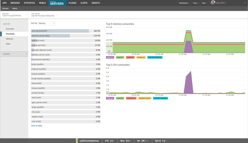 Monitoring Ubuntu / Debian Server with New Relic